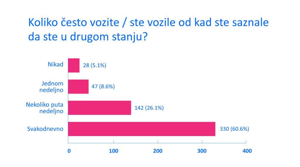 Anketa-grafikon1